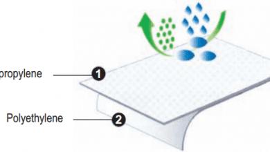 تصویر لمینت پلی اتیلن با پلی پروپیلن و کاربرد ها